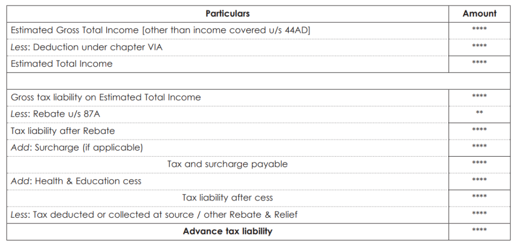 Advance Tax Liability